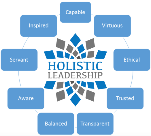 Holistic Leaders