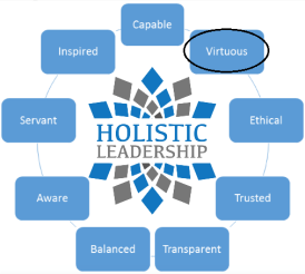 holistic-leader-competencies-virtuous