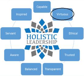 holistic-leader-competencies-virtuous