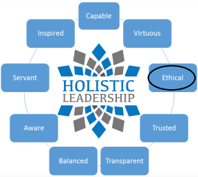 holistic-leader-competencies-ethical