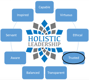 holistic-leader-competencies-trusted