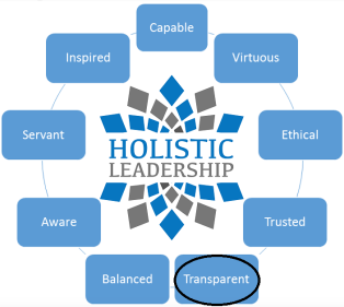 holistic-leader-competencies-transparent