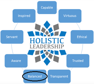 Holistic Leader Competencies - Balanced