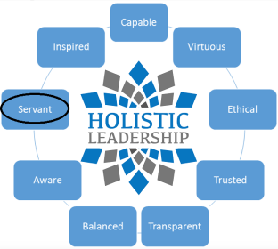 Holistic Leader Competencies - Servant