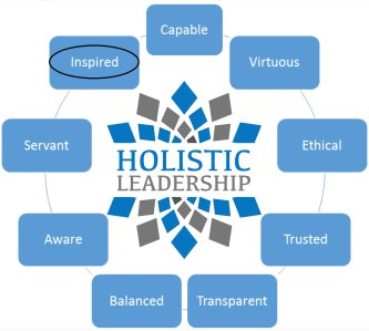 Holistic Leader Competencies - Inspired